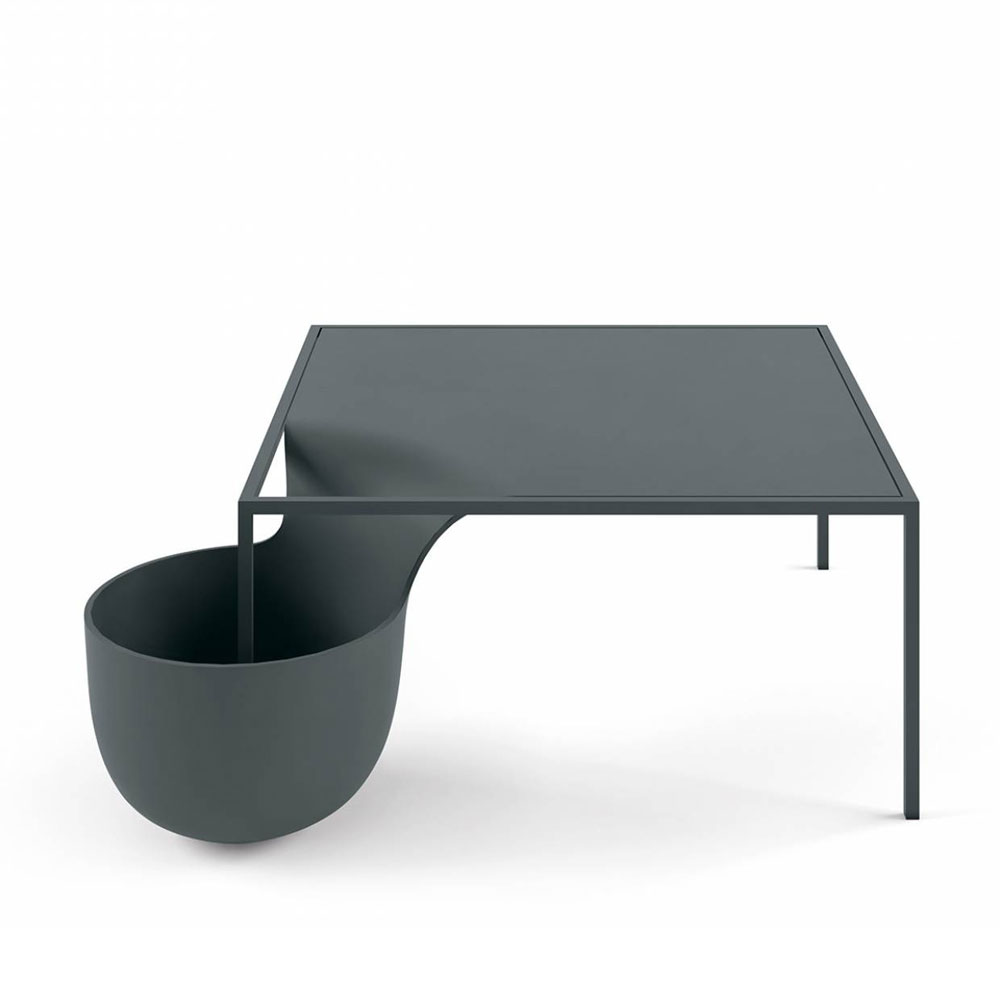 flow table by alias